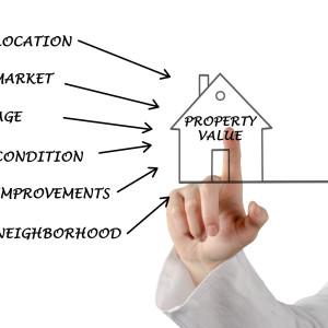 Ottawa real estate market links